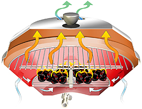 A10-004 / A10-014 - Barbacoa Marine Kettle® de Carbón - Funcionamiento