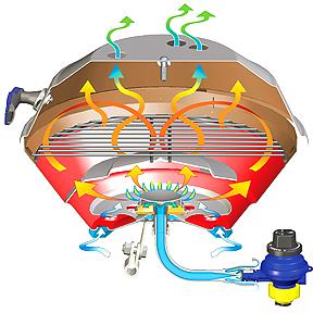 A10-205 / A10-215 - Barbacoa Marine Kettle® de Gas - Funcionamiento