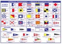 Señales Maritimas - Codigo Internacional. Adhesivo electrostatico