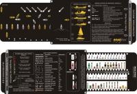 ROADrule IALA. Identificador del Sistema de Balizamiento Maritimo