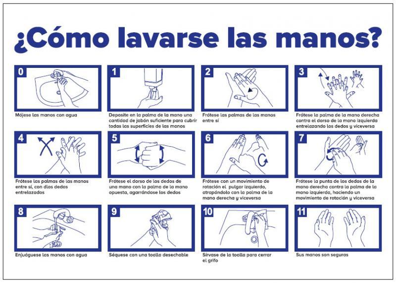 Panel Glasspack - Instrucciones Lavado de Manos