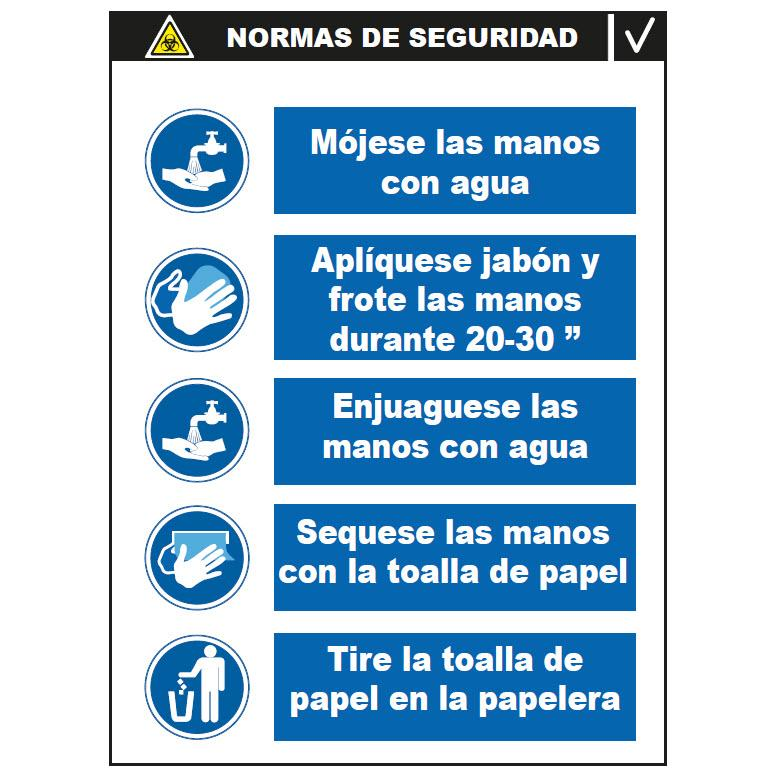 Panel Glasspack - Normas de Higiene Básicas COVID-19