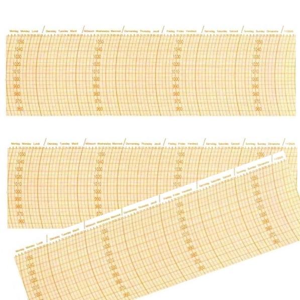 Papel Registro Barografo 955-1060mb Semanal 53 hojas