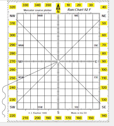 Transportador cuadrado Run:Chart 92F Con Hilo  165x140 - Transportador nautico cuadrado rígido con rumbos cuadrantales especial para enseñanza, así como los rumbos y demoras directos e inversos..   Medidas: 165x140.   Incorpora un hilo de nylon de
