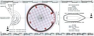 Trazador rosa giratoria color - De material plástico incoloro, con disco giratorio de declinación en color rojo, permitiéndole trazar su ruta muy fácilmente. Bordes con escalas en millas y kms.  Medidas: 380x120x1 mm